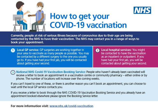 How to get your COVID-19 vaccination